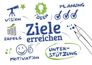 Ziele, Motivation, Coaching, gute Vorsätze